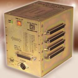 аналоговый входной модуль / USB  ACCES I/O Products, Inc. - аналоговый входной модуль / USB / 8 каналов / программируемый