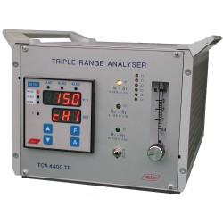 анализатор для газов / теплопров Adev - анализатор для газов / теплопроводности / переносной