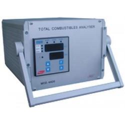 анализатор для газов / моноксида Adev - анализатор для газов / моноксида углерода / метана / водородный